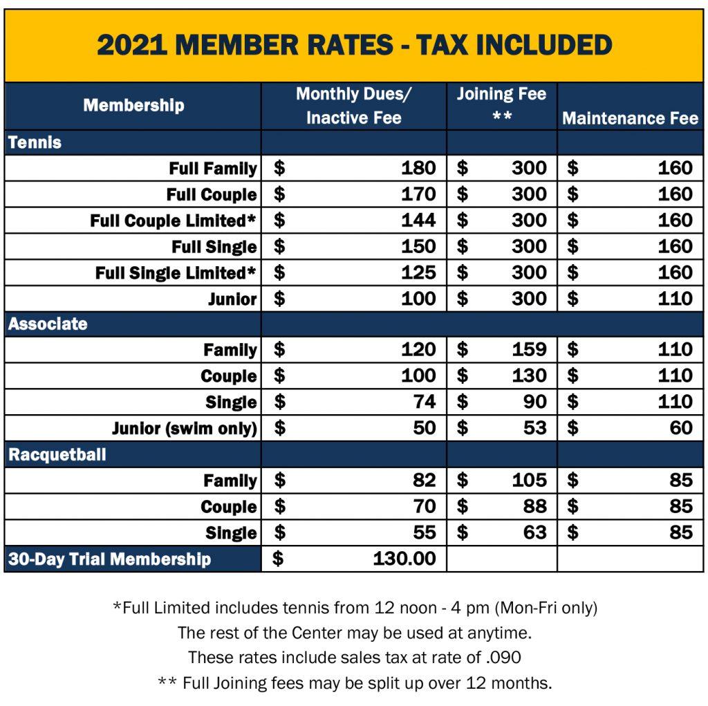 KTAC Membership Rates